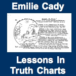 Emilie Cady Lessons in Truth Chart